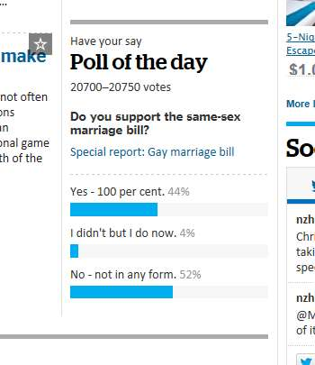 marriage poll 14 mar 2013 nz herald